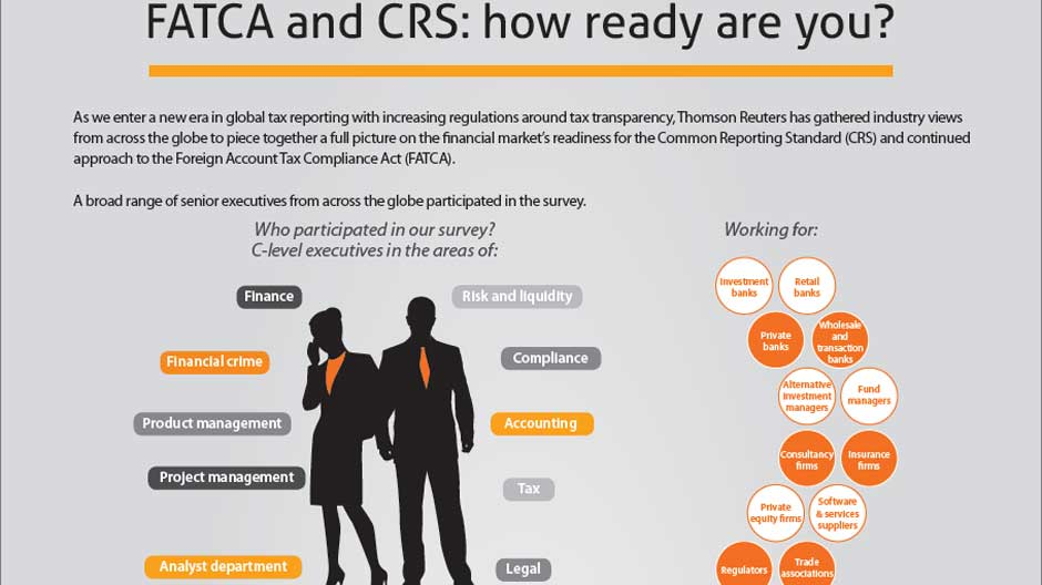 FATCA and CRS Readiness Survey